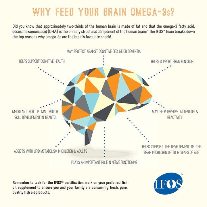 Omega 3 Visolie Abonnement